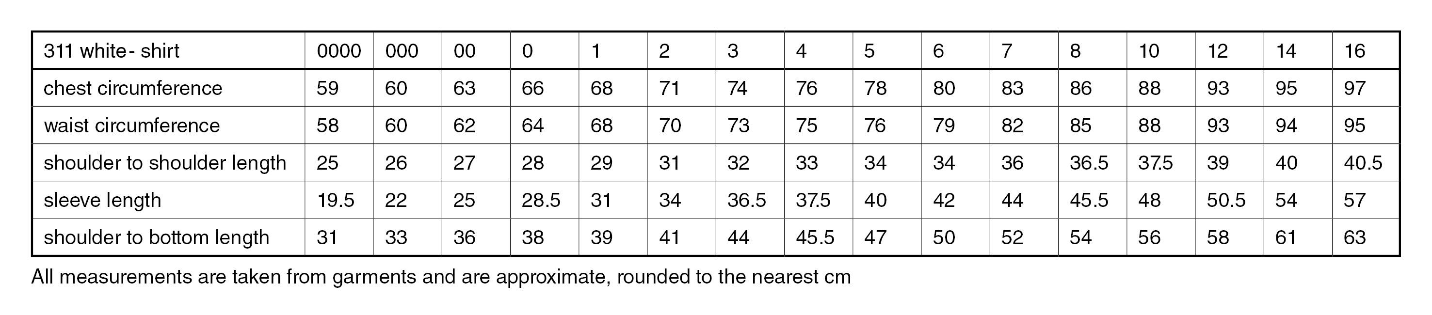 311 Measurement