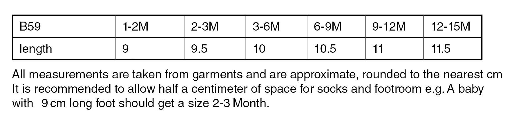 B59 Measurement