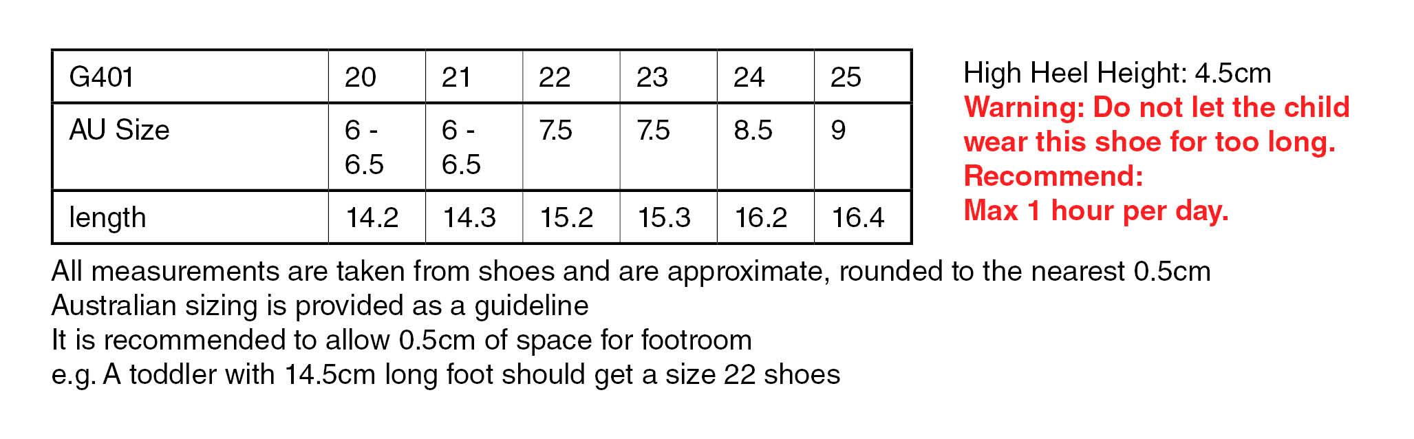 G401 Measurement